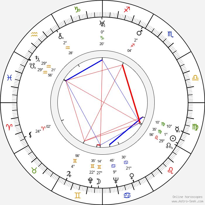 Faustina Kowalska - Birth horoscope chart