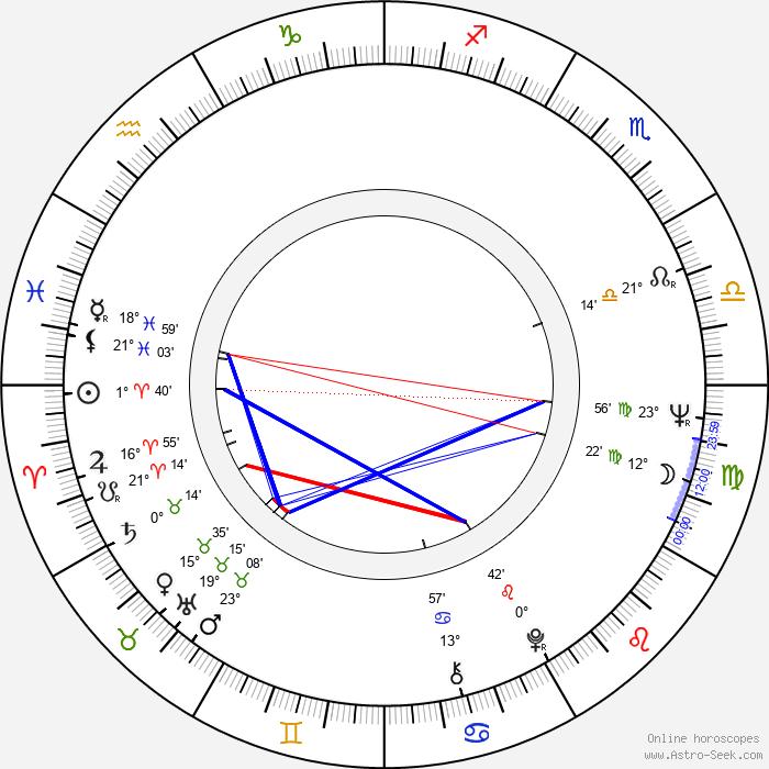 Fausto Bertinotti - Birth horoscope chart