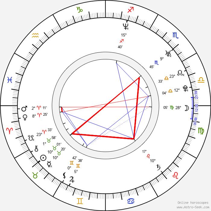 Federica Fontana - Birth horoscope chart