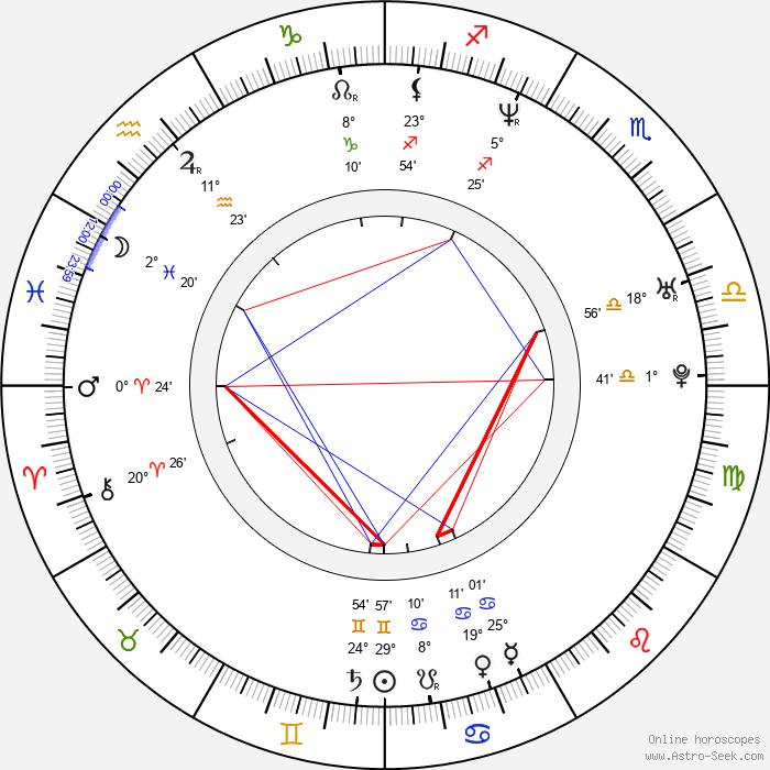 Fedja van Huêt - Birth horoscope chart