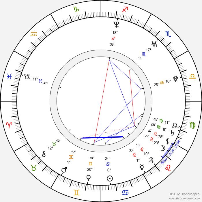 Felicia Day - Birth horoscope chart