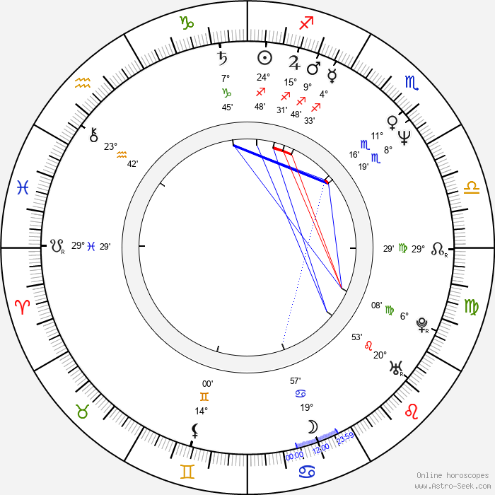 Felicia Mercado - Birth horoscope chart