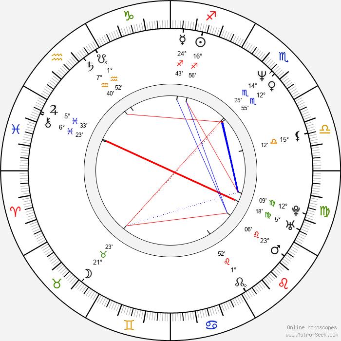 Felicity Huffman - Birth horoscope chart
