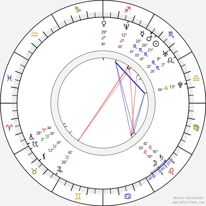 Felicity Mason - Birth horoscope chart