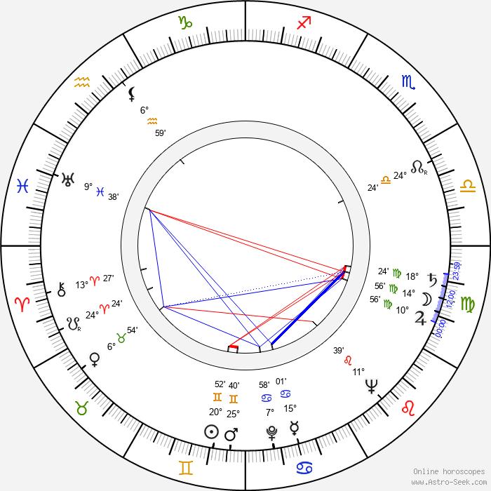 Felicjan Weryszyński - Birth horoscope chart
