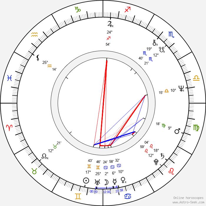 Felix Burleson - Birth horoscope chart