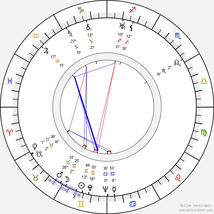 Felix Jackson - Birth horoscope chart