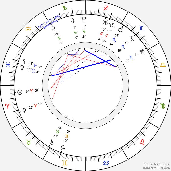 Felix Neureuther - Birth horoscope chart