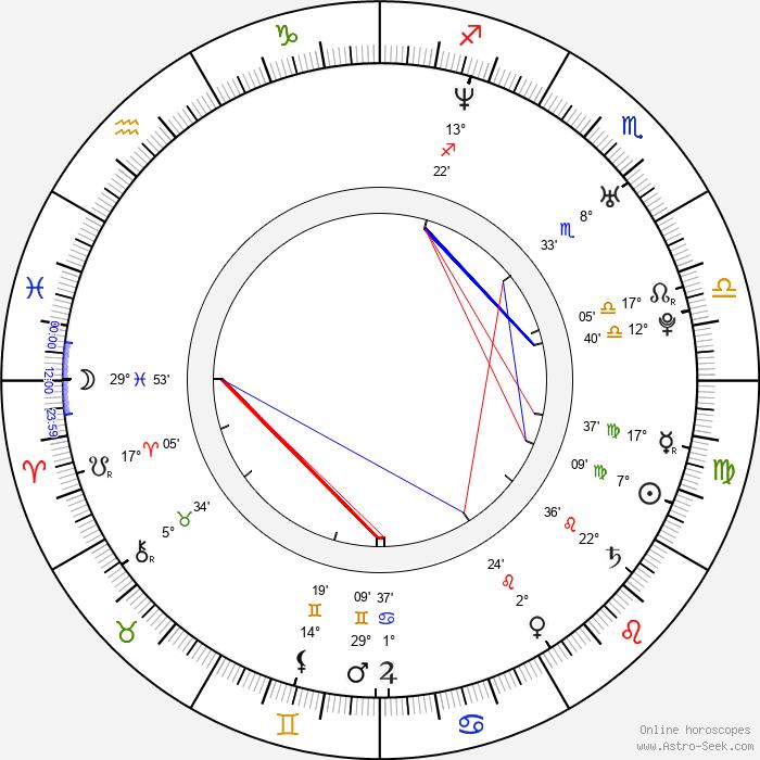 Felix Sánchez - Birth horoscope chart