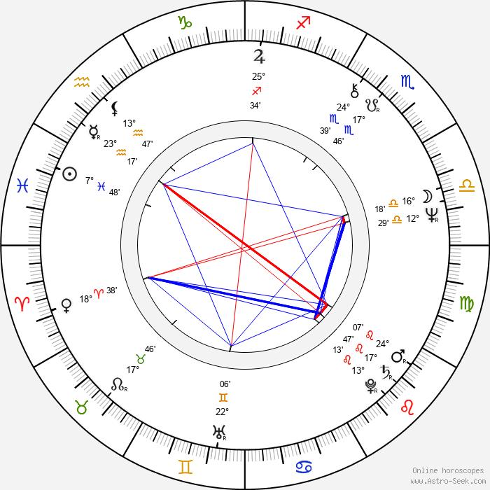 Féodor Atkine - Birth horoscope chart