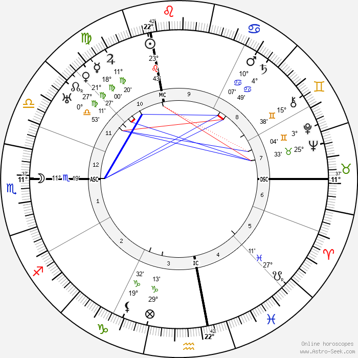 Ferdinand de Brinon - Birth horoscope chart