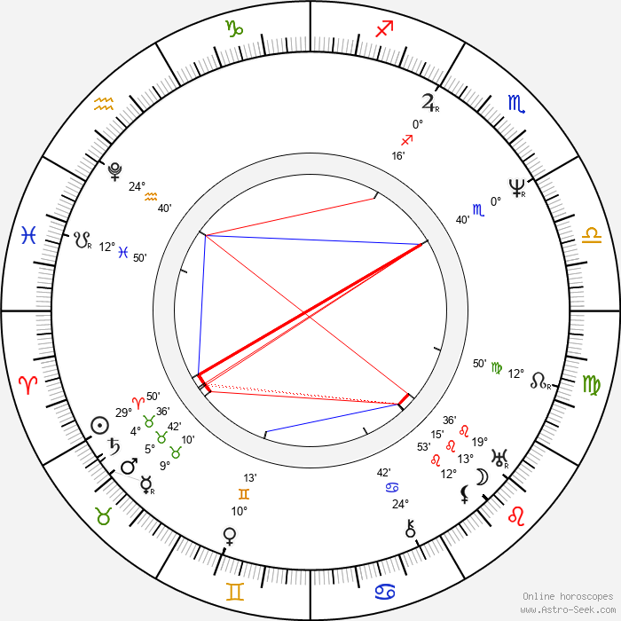 Ferdinand I of Austria - Birth horoscope chart