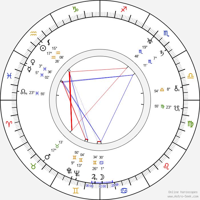 Ferdinand Peroutka - Birth horoscope chart