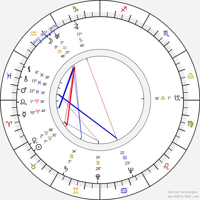 Ferdinand Šnajberk - Birth horoscope chart