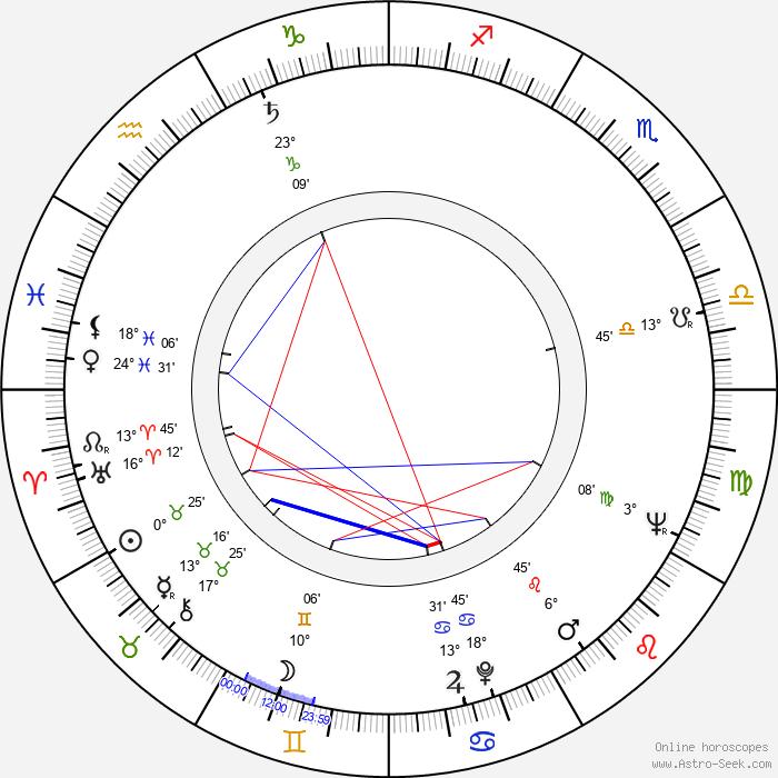 Ferdynand Matysik - Birth horoscope chart