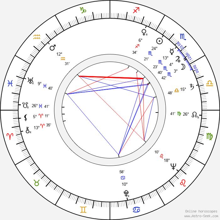 Ferdynand Solowski - Birth horoscope chart