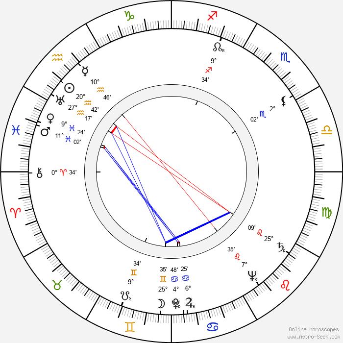 Ferenc Bessenyei - Birth horoscope chart