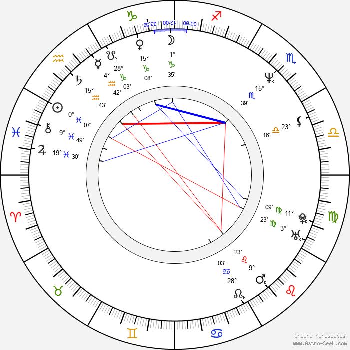 Fermí Fernández - Birth horoscope chart