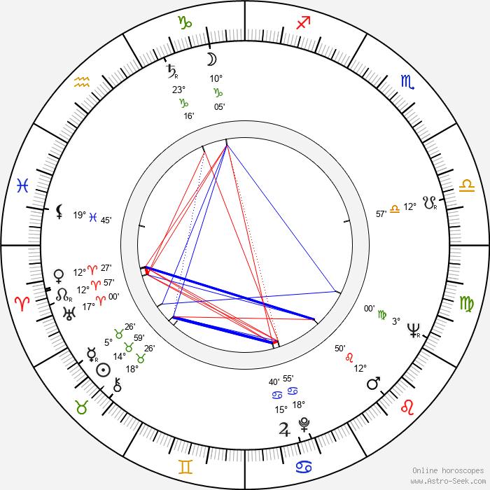 Fernand Berset - Birth horoscope chart