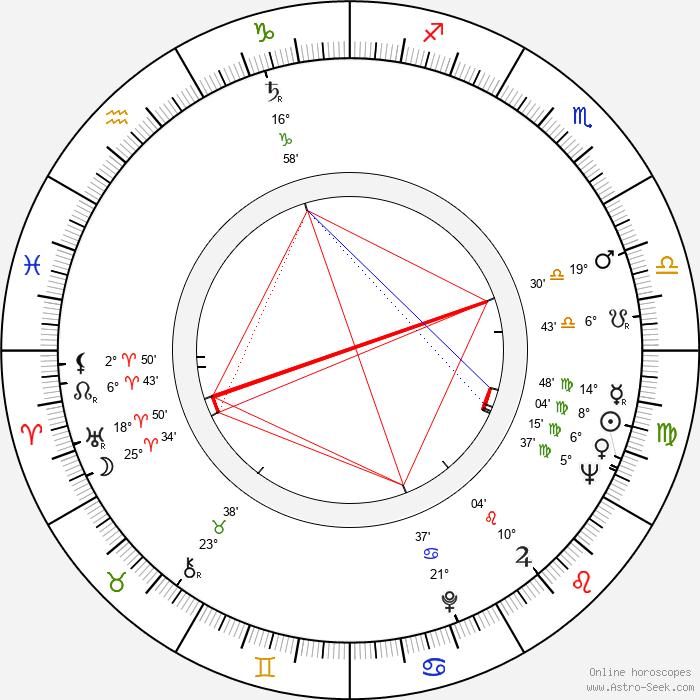 Fernanda Borsatti - Birth horoscope chart