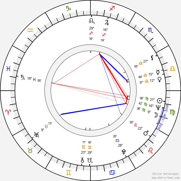 Fernanda Mistral - Birth horoscope chart