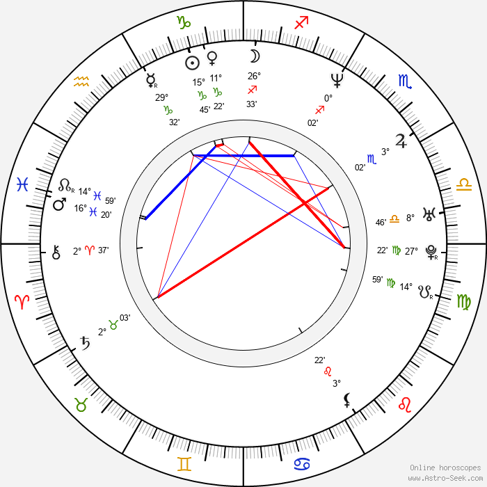Fernando Carrillo - Birth horoscope chart