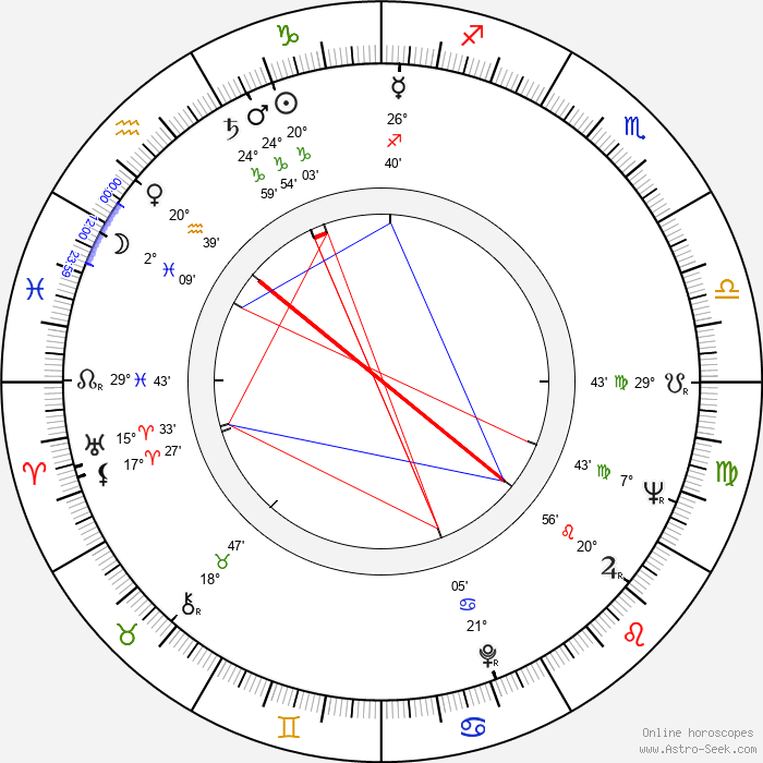 Fernando Di Leo - Birth horoscope chart