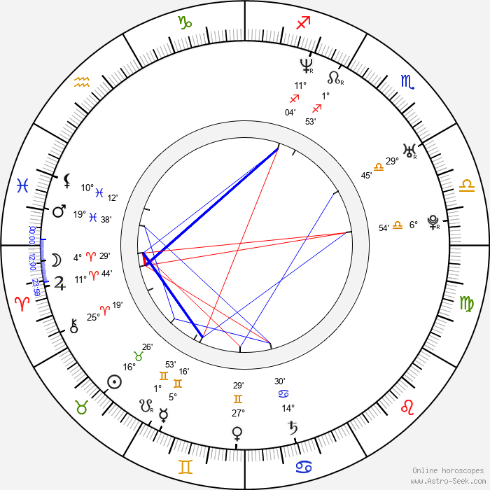 Fernando Lima - Birth horoscope chart