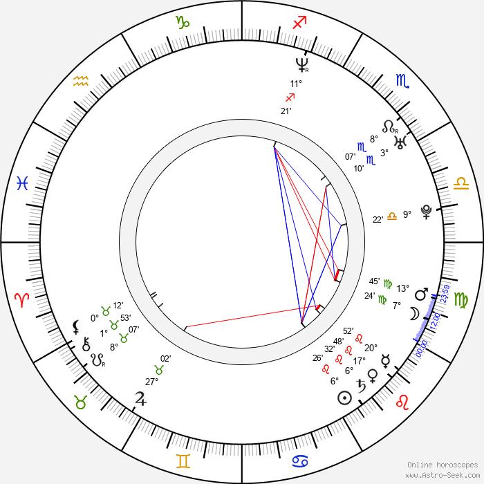 Fernando Marés de Souza - Birth horoscope chart
