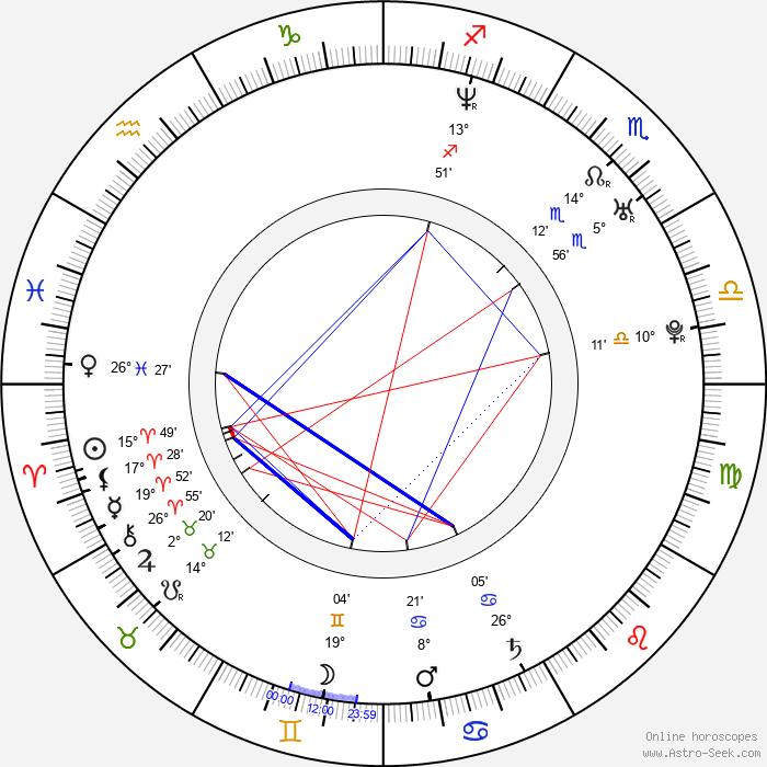 Fernando Morientes - Birth horoscope chart