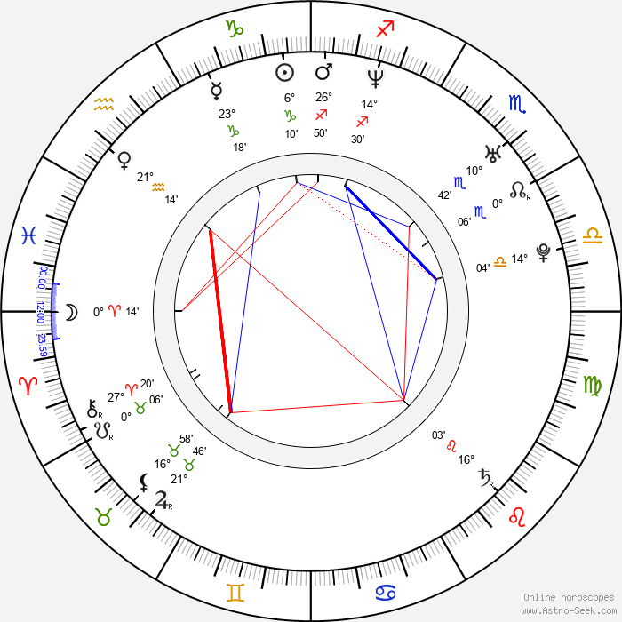 Fernando Pisani - Birth horoscope chart