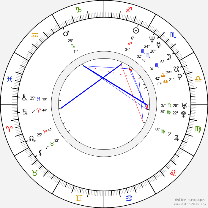 Fernando Ramos da Silva - Birth horoscope chart