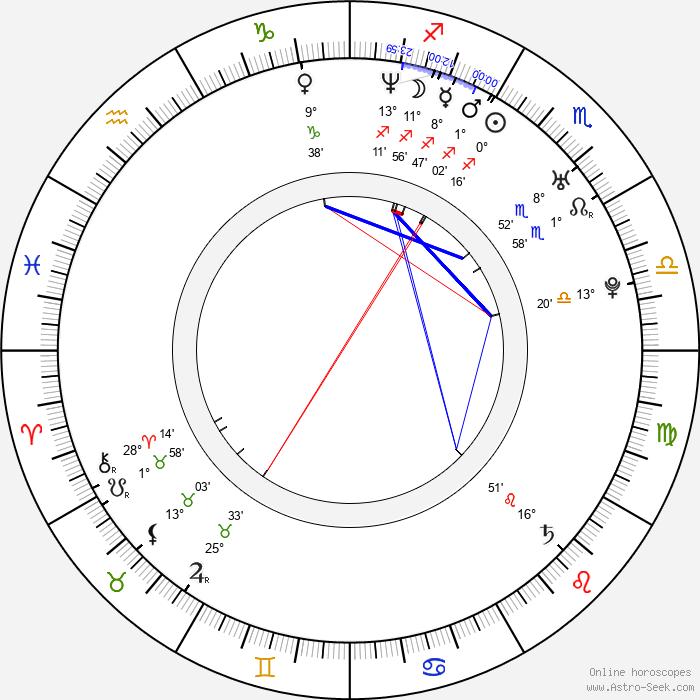 Fernando Velázquez - Birth horoscope chart
