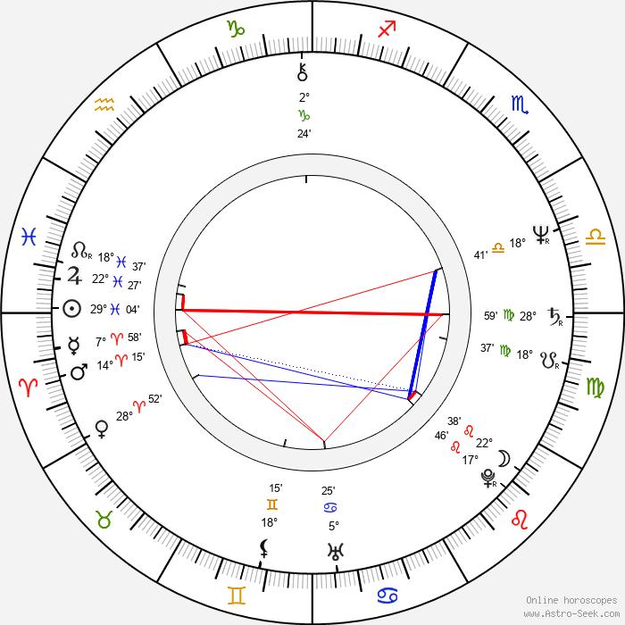 Fero Fenič - Birth horoscope chart