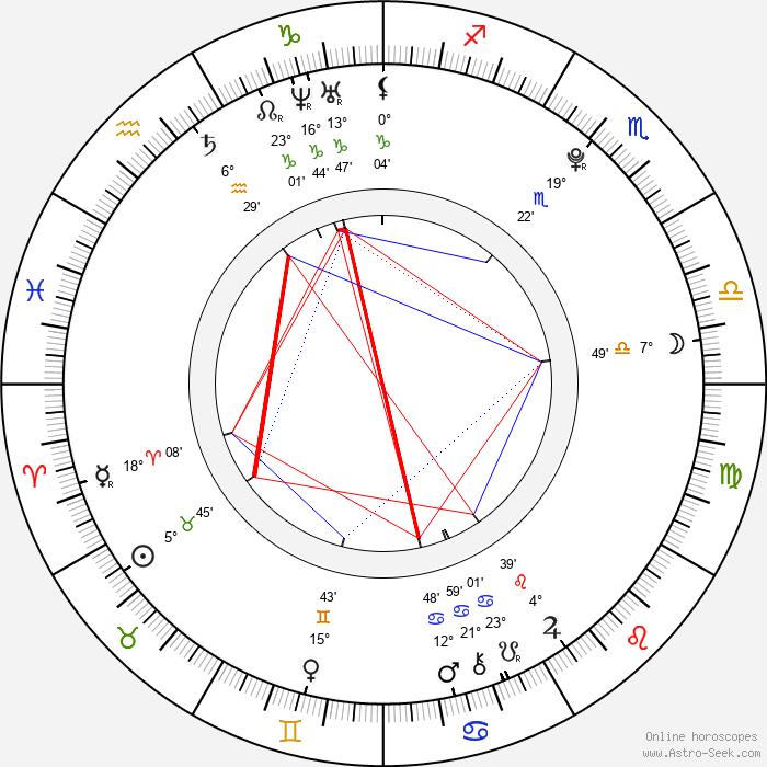 Ferrara Gomez - Birth horoscope chart