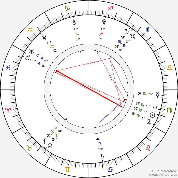 Filip Antonio - Birth horoscope chart