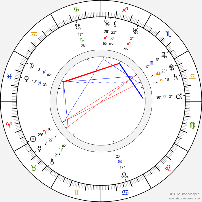 Filip Jícha - Birth horoscope chart
