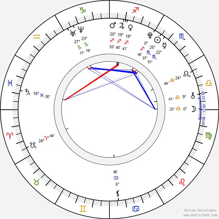 Filip Nesládek - Birth horoscope chart