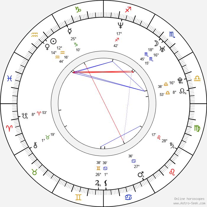 Filip Tůma - Birth horoscope chart