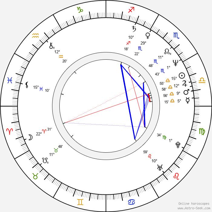 Fina Torres - Birth horoscope chart