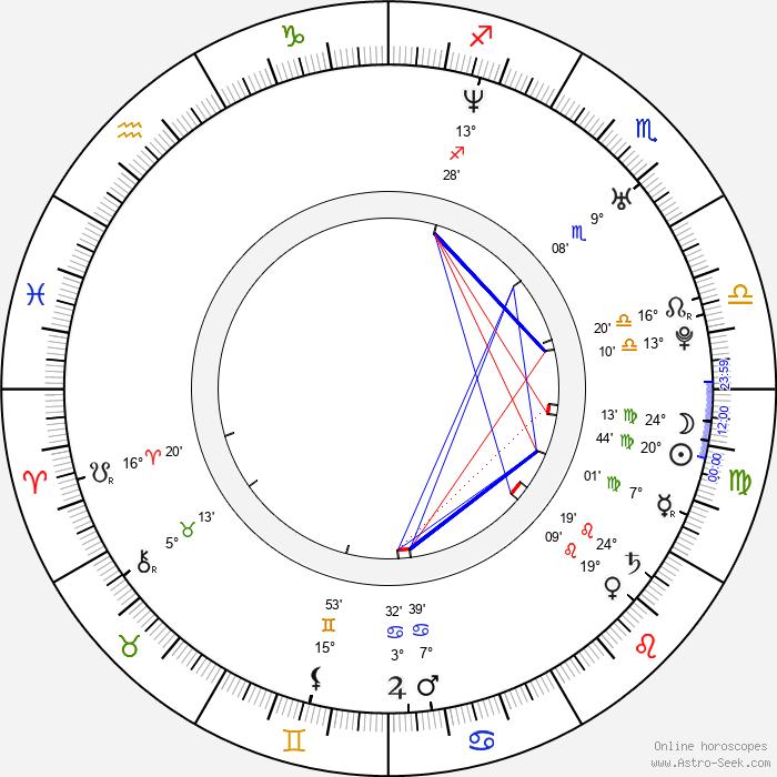 Fiona Apple - Birth horoscope chart