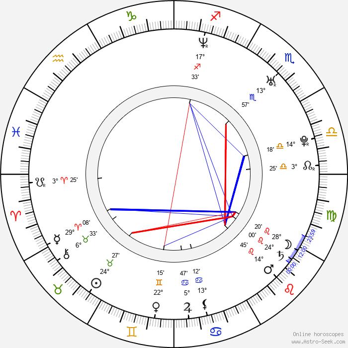 Flavia Gleske - Birth horoscope chart