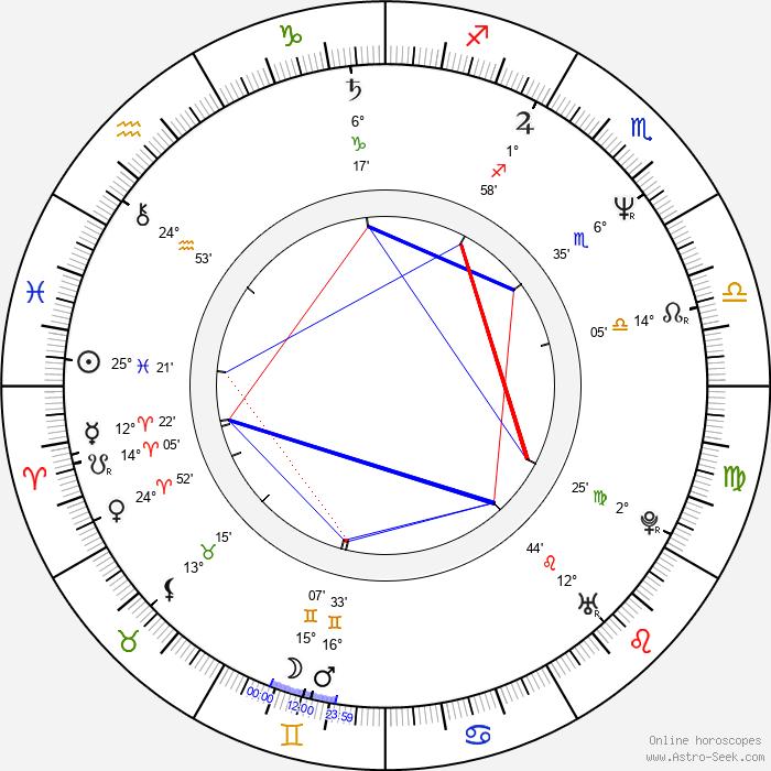 Flavor Flav - Birth horoscope chart