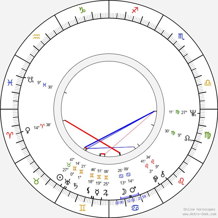 Flemming Quist Møller - Birth horoscope chart