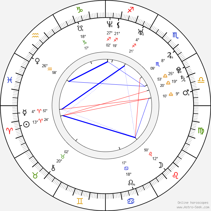 Fler - Birth horoscope chart