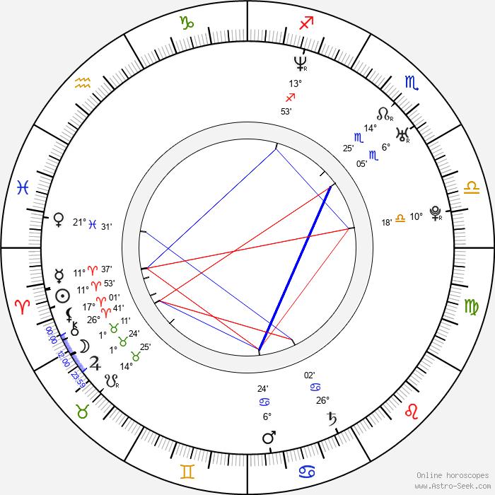 Fletcher Humphrys - Birth horoscope chart