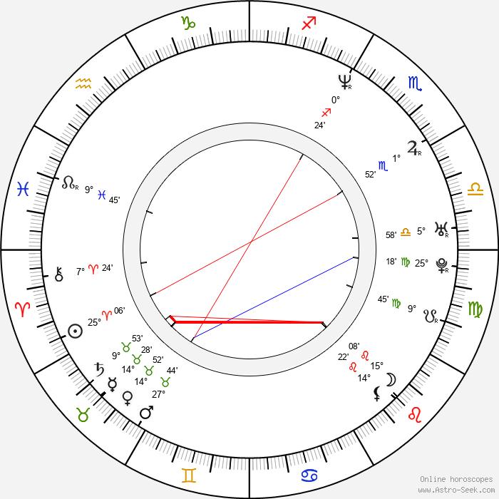 Flex Alexander - Birth horoscope chart