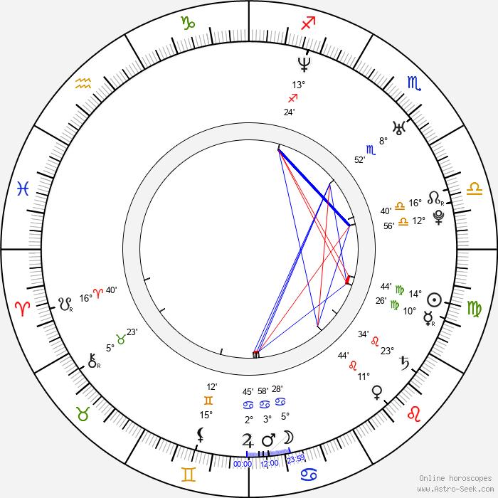 Flora Martínez - Birth horoscope chart