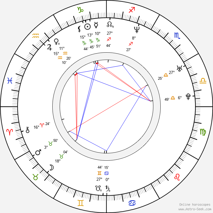 Flora Montgomery - Birth horoscope chart