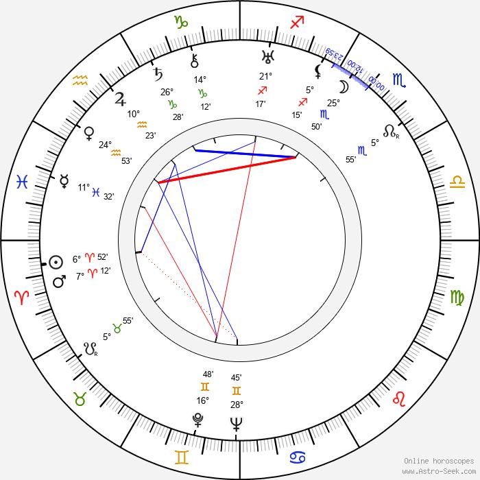 Flora Robson - Birth horoscope chart